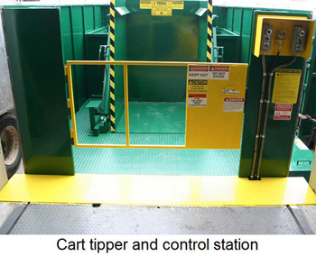 Cart Tipper and Control Station