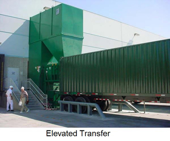 Elevated Transfer