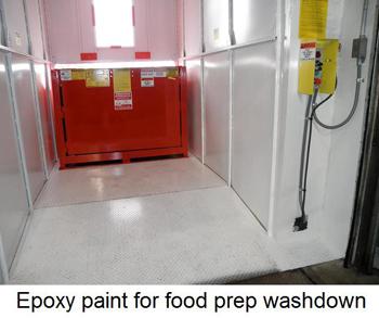 Enclosure for food prep wash down.